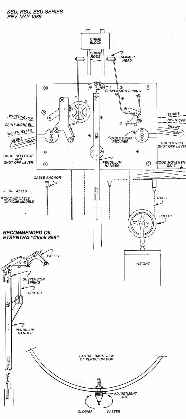 kieninger grandfather clock movement diagrams