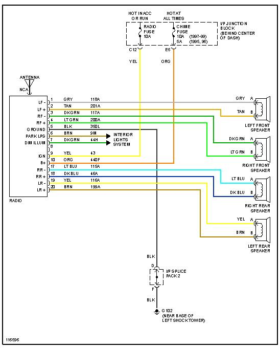 2003 Saturn Vue Transmission Wiring Harness Wiring Diagram