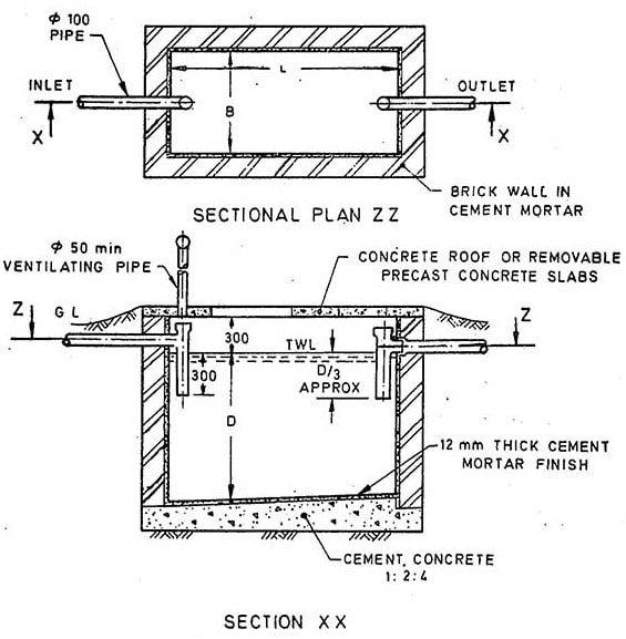 Septic Tank - Components and Design of Septic Tank Based on Population - septic tank layout