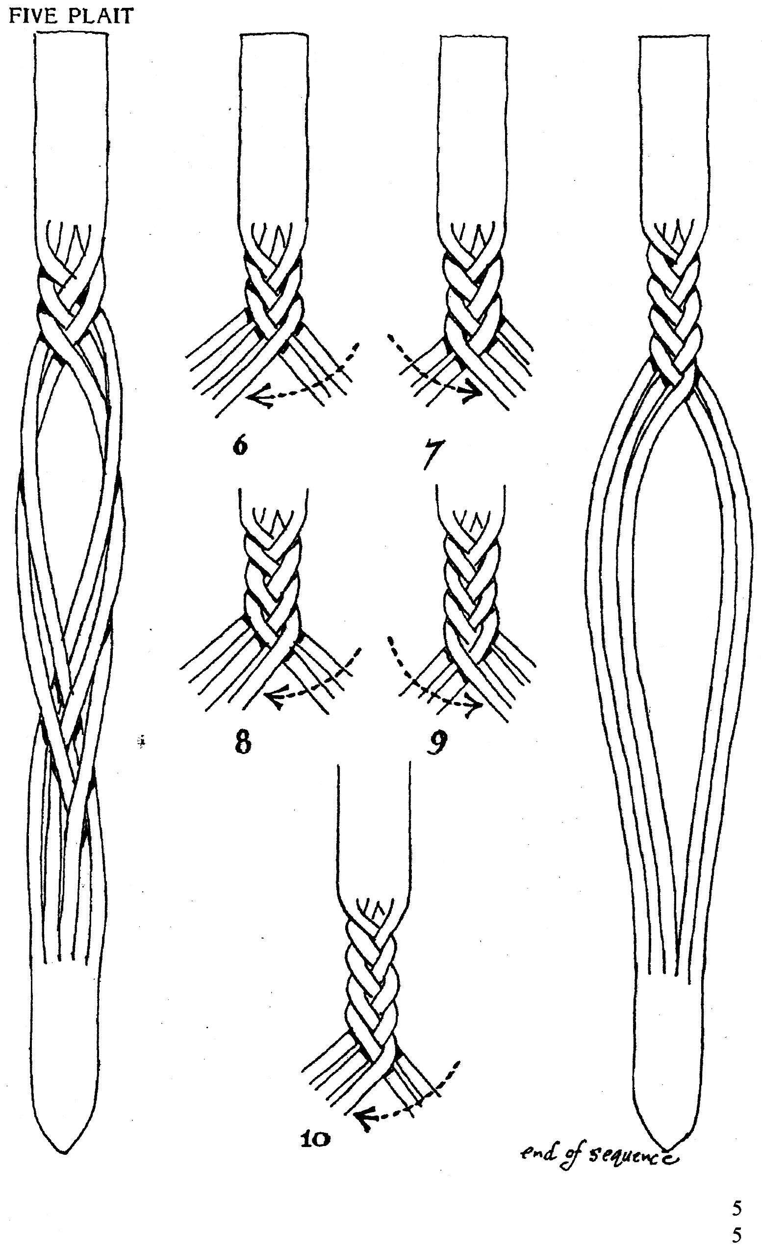 french rope braid step 1 how to french braid diagram