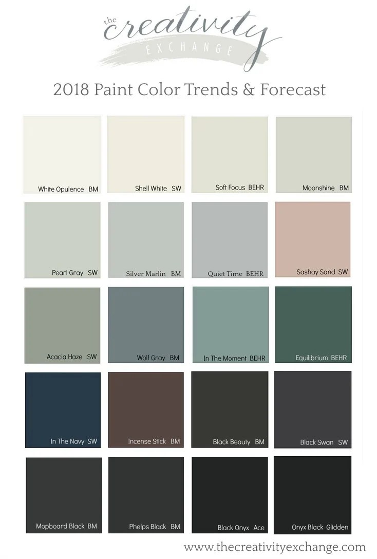 Color Trends Fall 2018 2018 Paint Color Trends And Forecasts