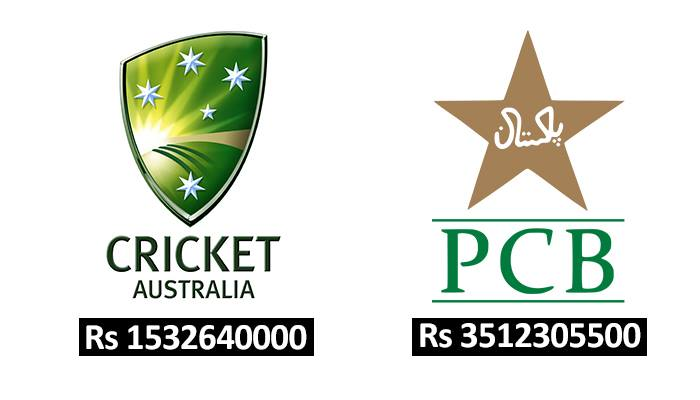 Find Out The Individual Net Worth Of Top 8 Cricket Boards