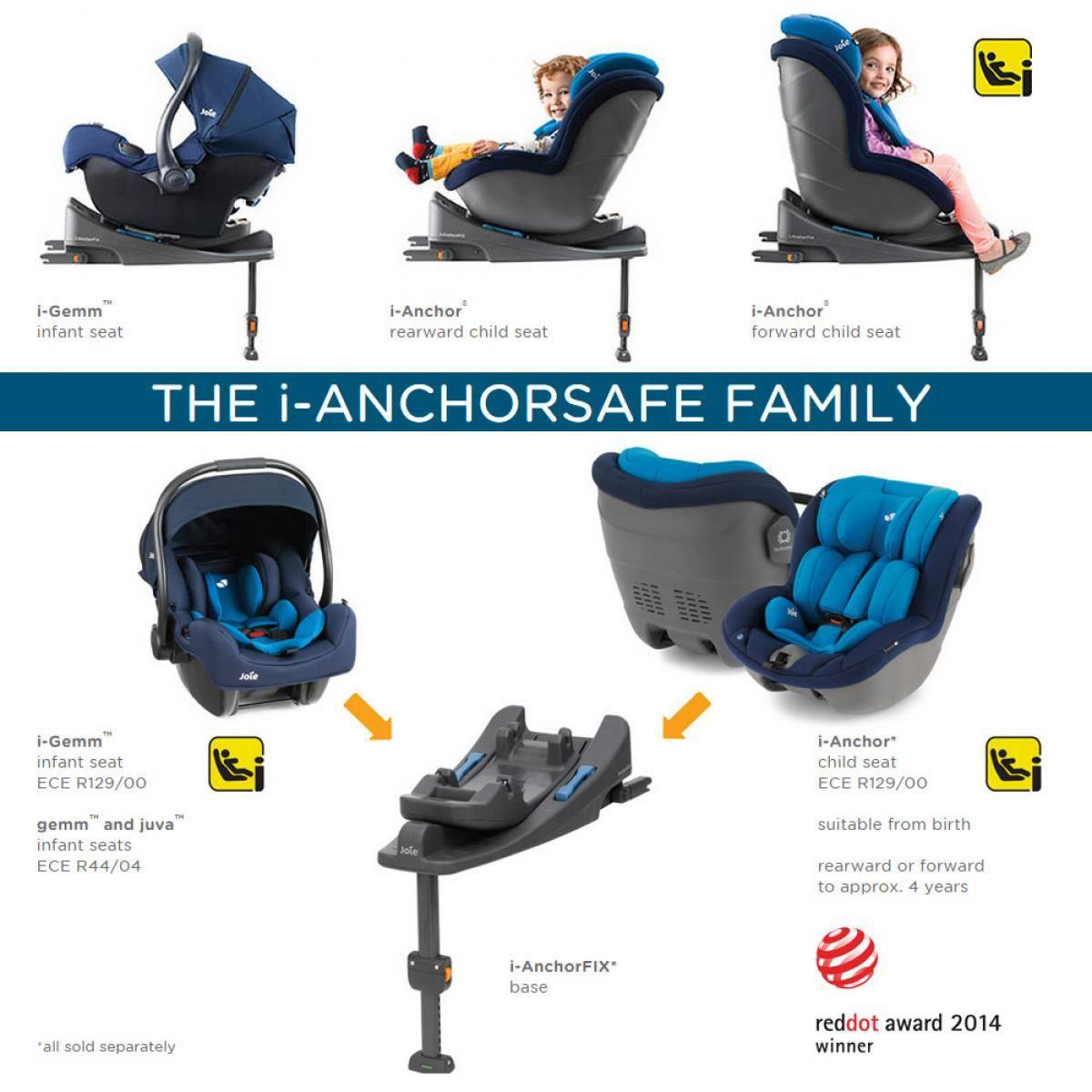 Joie 360 Isofix Installation Joie I Anchorsafe System Product Review Which Car Seat