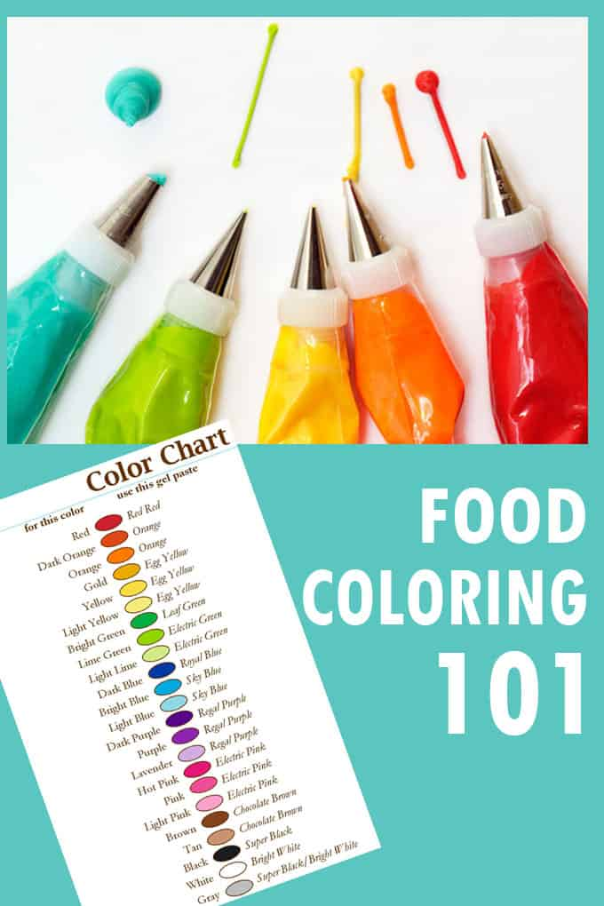 food coloring 101 colors to buy, how to mix frosting and icing color