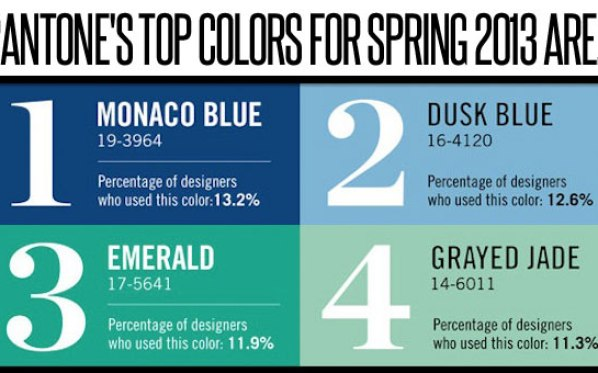 Pantone 2013 Top Color for Fashion   Monaco Blue