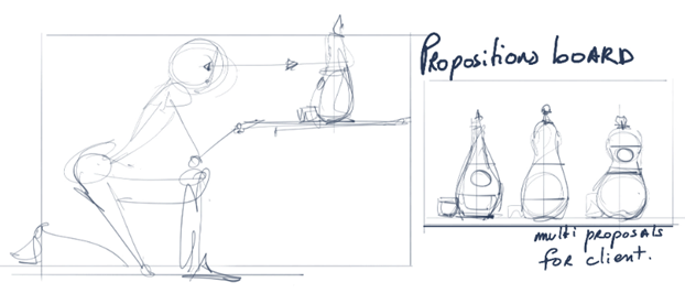 Front view point of the bottle - Industrial design sketching
