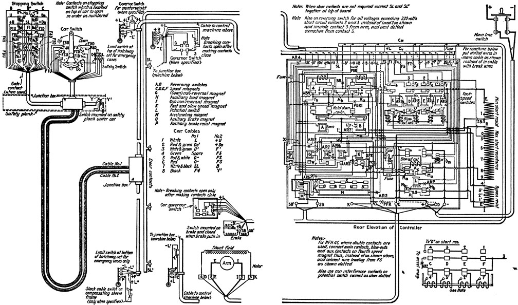 otis wiring diagram