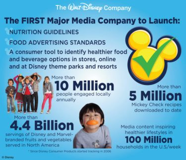 disney-dole-healthy-choices-infographic