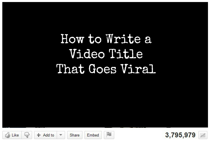 Six Tips For Writing Video Titles That Go Viral The Draw Shop