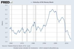What Will Happen When the Dollar Collapses?