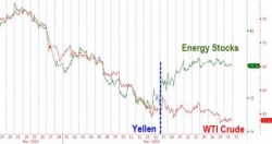 Who Is Behind The Oil War, And How Low Will The Price Of Crude Go In ...