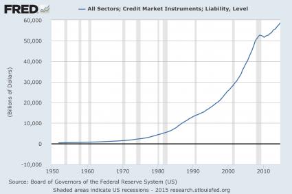 Presentation Credit Market Instruments