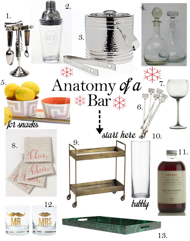 Anatomy of a bar