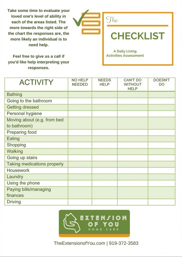 Checklist for Activities of Daily Living.