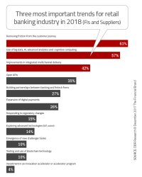 Three_most_important_trends_for_retail_banking_industry_in ...