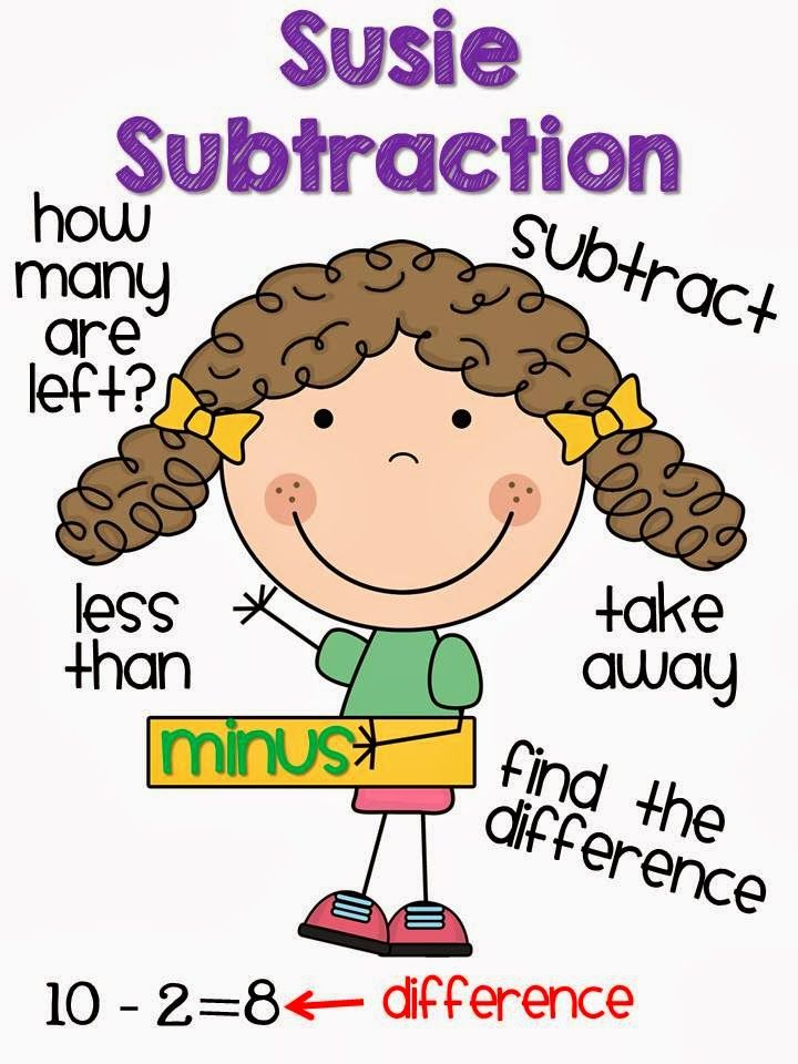 Get Rich with Subtraction (or when less is more) The Escape Artist