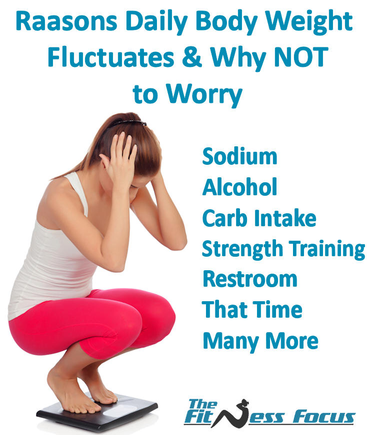 Normal Daily Body Weight Fluctuations Explained