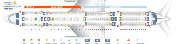 Seat Map Boeing 777 300er Three Class Singapore Airlines