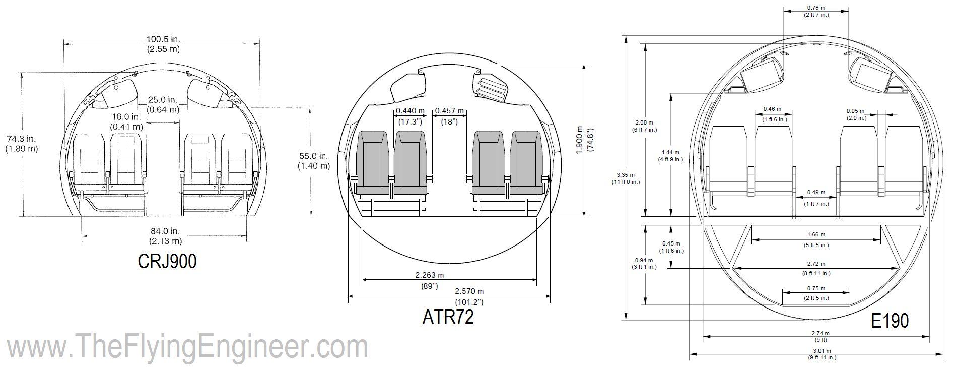 boeing 777 engine diameter