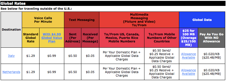 Verizon business phone plans