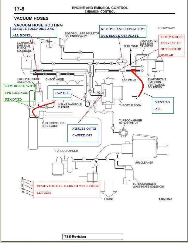 Mitsubishi Fuel Pressure Diagram Wiring Diagram