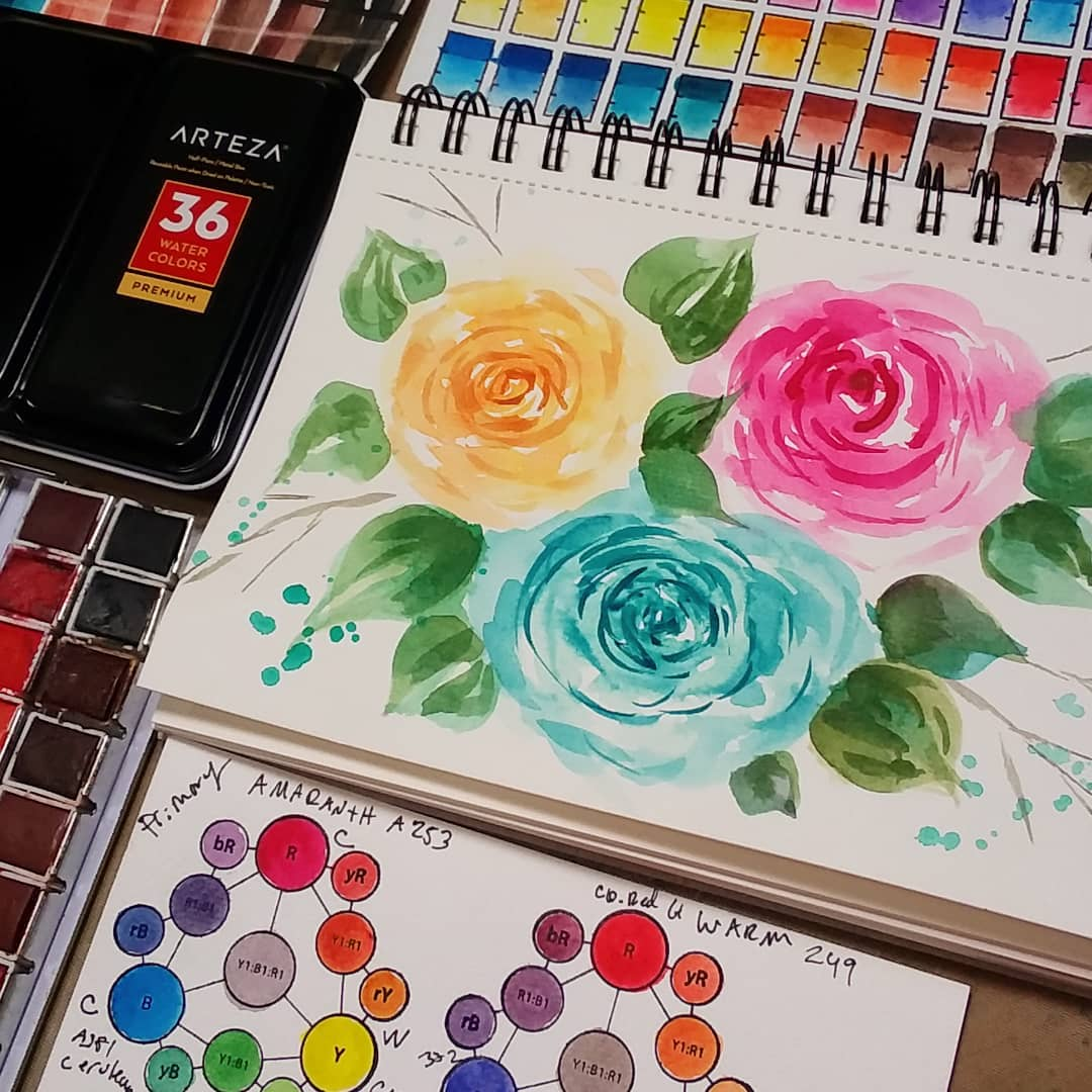 Arteza Address Arteza Watercolor Paint Review The Frugal Crafter Blog