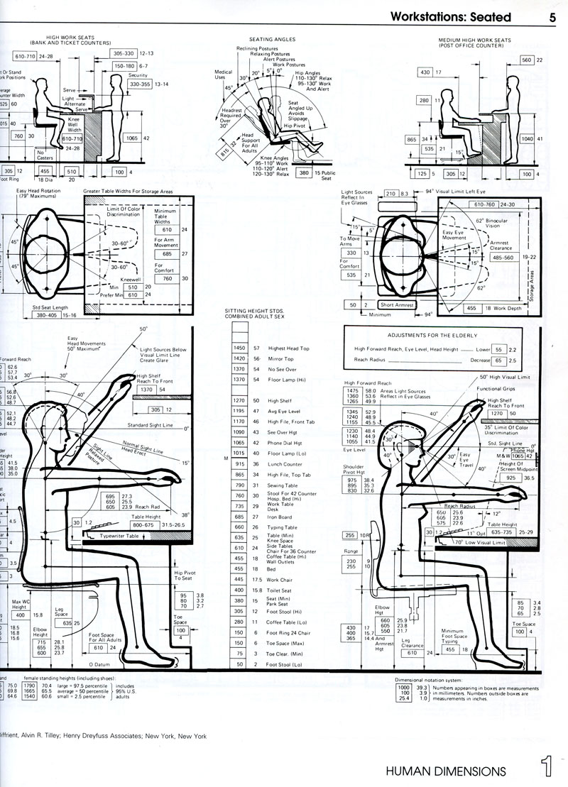 welding table diagram and measurements