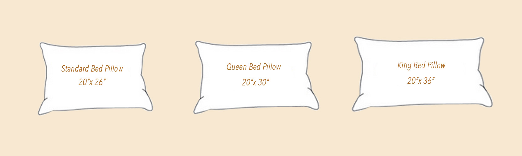 Standard Bed Pillows Blog Pillow Sizes Bed Pillow Sizes