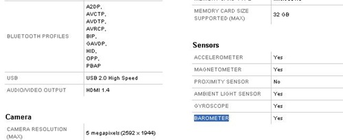 Xoom-sensors