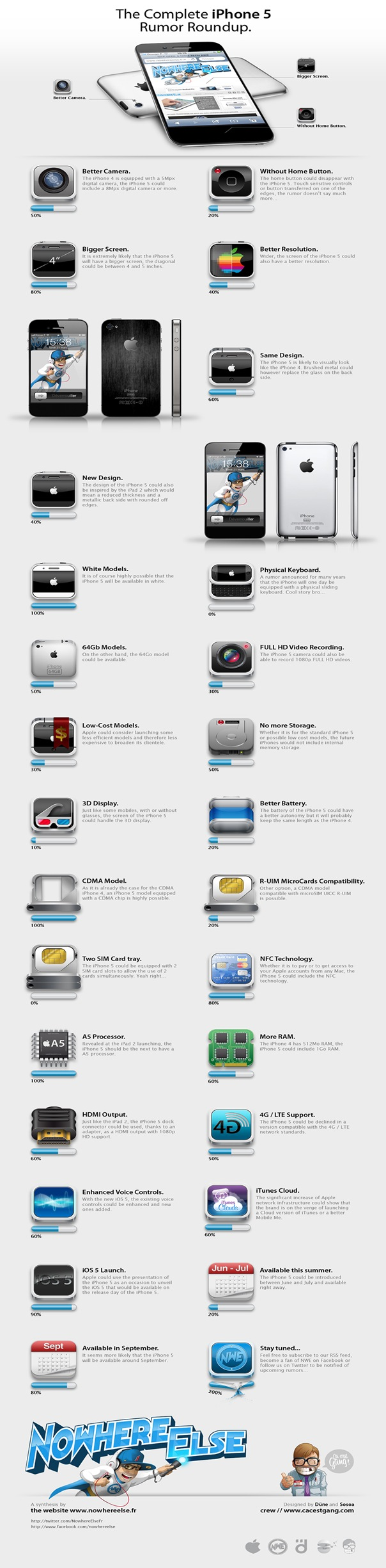 iphone 5 features iphone 5 iphon5 rumors