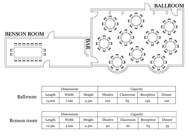 wedding floor plan
