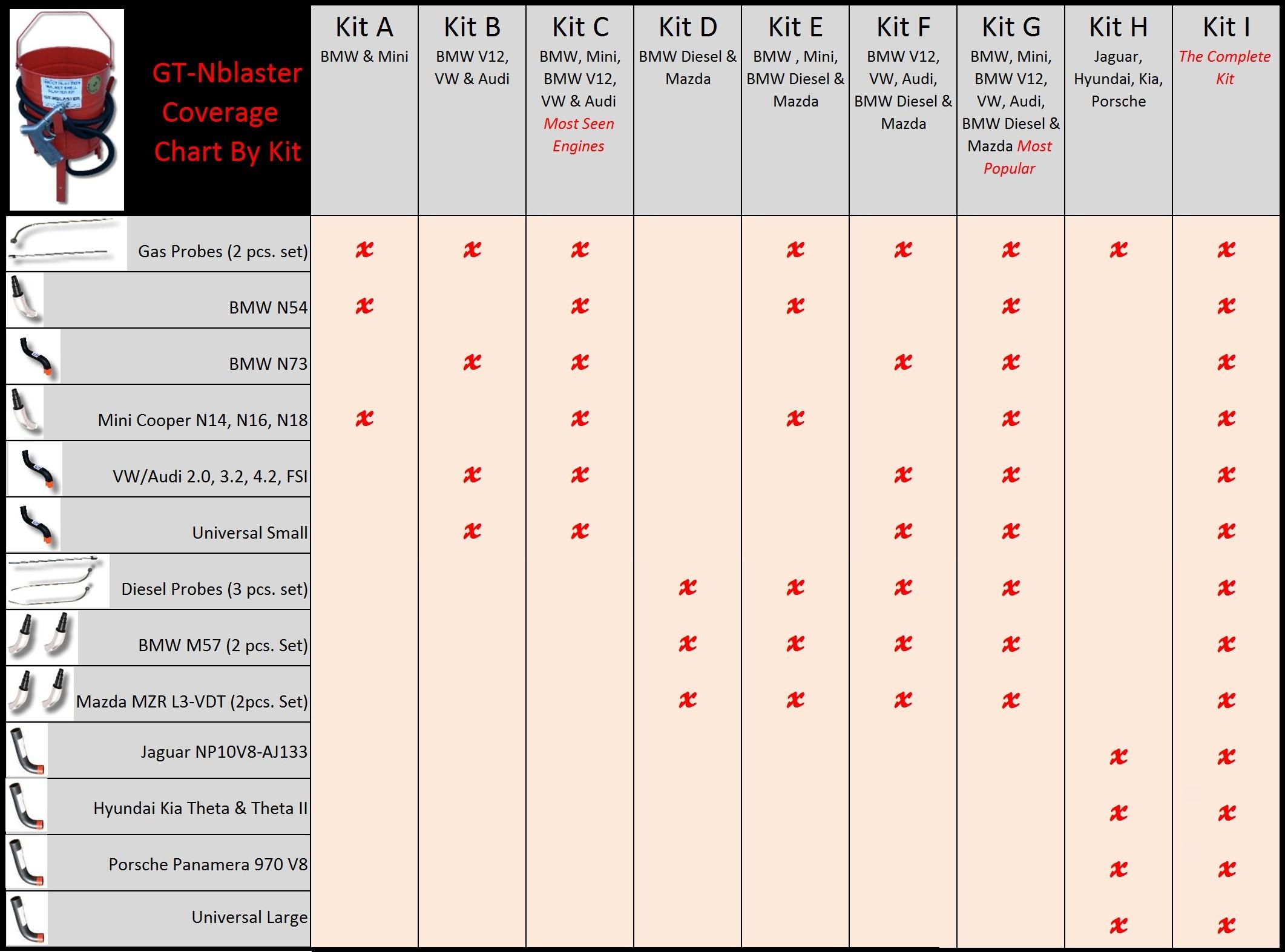 kit i chart 110715