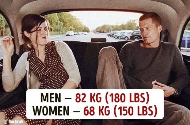 Ülkelere göre ortalama kilolar 4