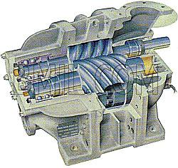 Sơ đồ cấu tạo, nguyên lý máy nén khí trục vít