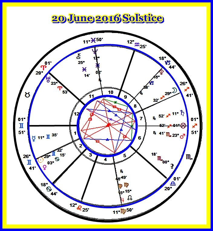 TODAY'S FULL MOON GALACTIC CROSS MEGA SOLSTICE – 100X COSMIC INFLUX Image-5