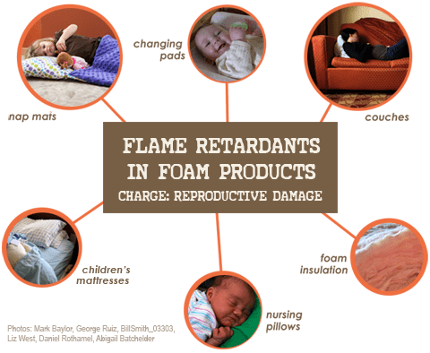 flame-retardants-infographic
