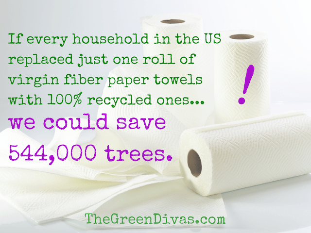 Source: NRDC (based on replacing a roll with 70 sheets)