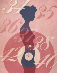 menopause clock and body