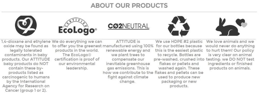 clean attitude logos
