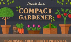 how to be a compact gardener (final)