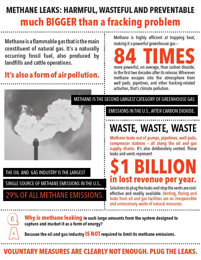 methane leaks infographic