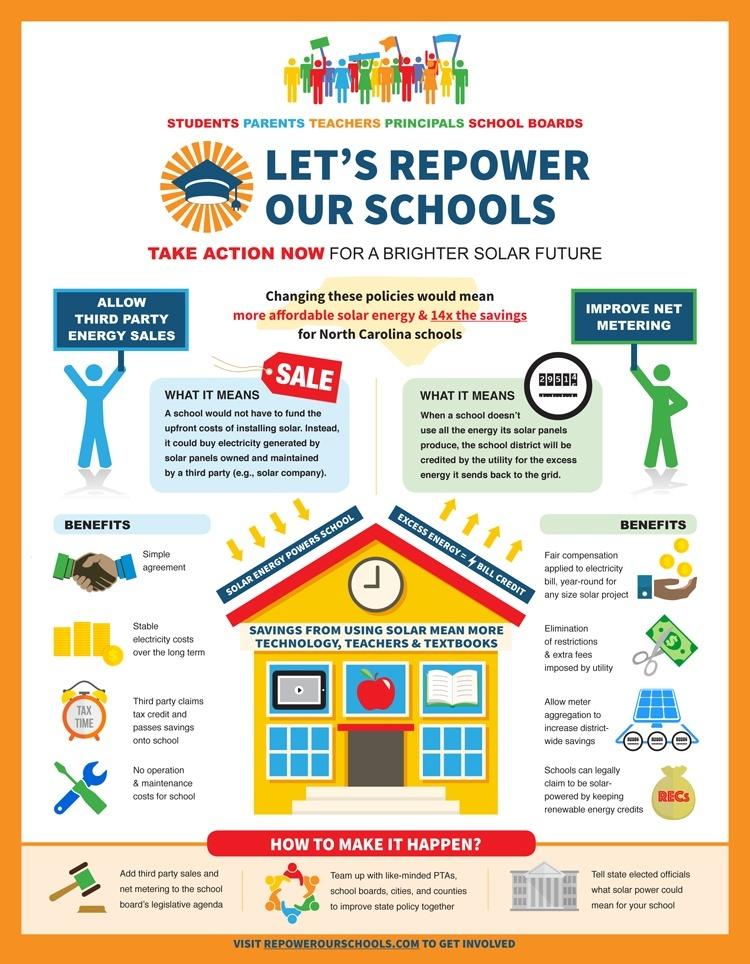 solar schools infographic