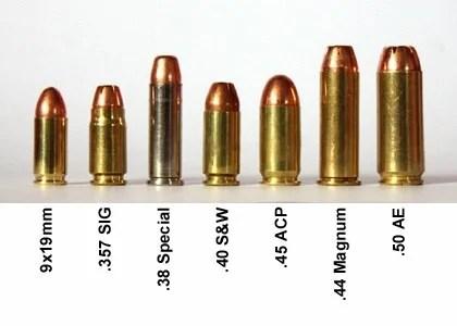 Handgun Caliber Guide 22LR, 9mm, 380, 357, and more - The Gun Zone