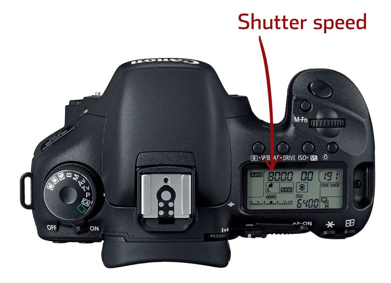 EOS-7D-TOP | The Guy Blog