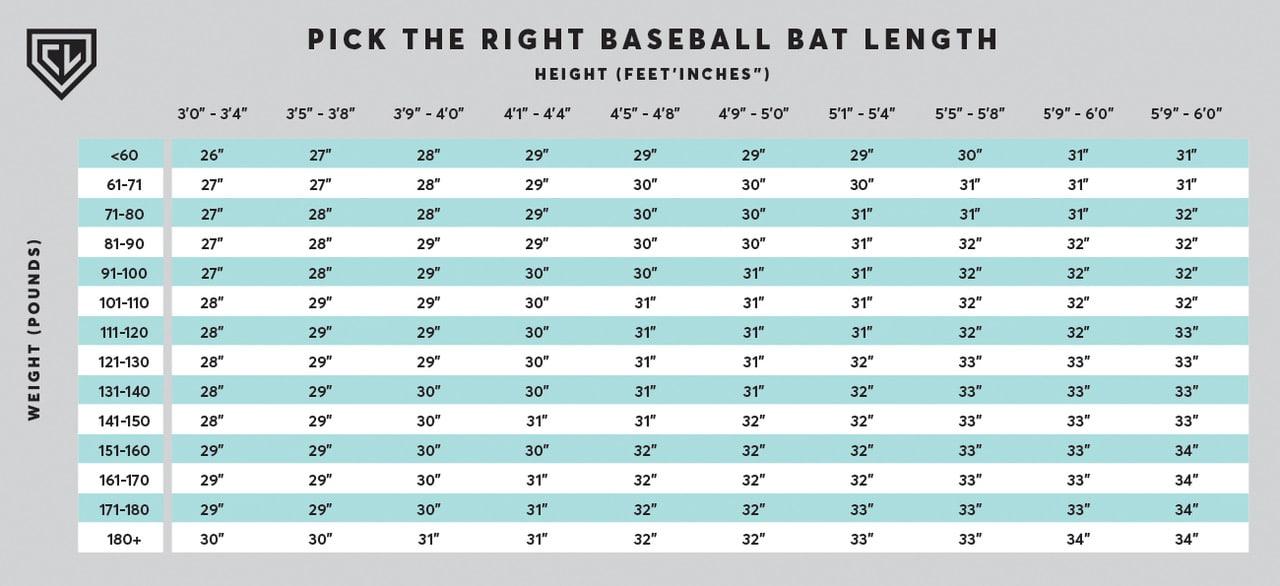 thv-baseball-bat-size-chart - The Hitting Vault