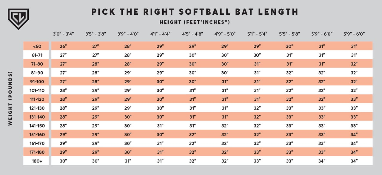 thv-softball-bat-size-chart - The Hitting Vault
