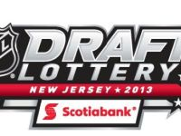 Rising Blue Jackets Flush with Options, Picks in 2013 Draft