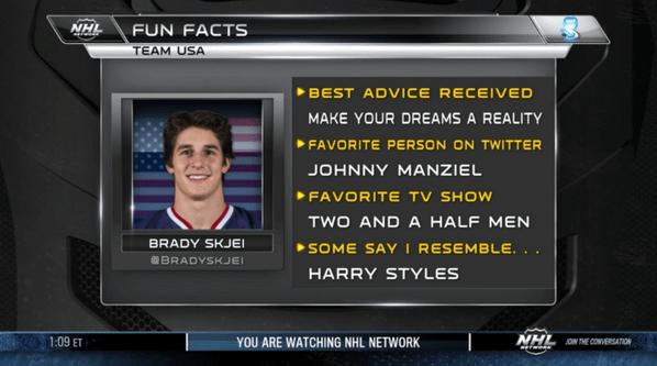 Brady Skjei Fun Facts