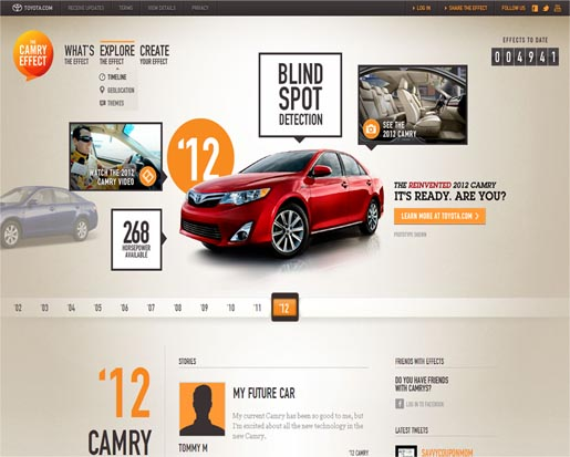 Toyota Camry Effect Explore Timeline site