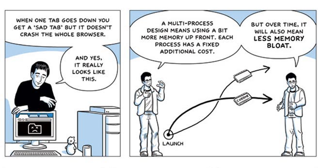 Google Chrome comic strip explaining new tab feature